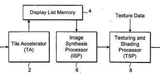 logischer Aufbau der GPU